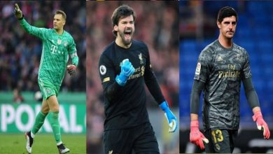 Photo of Top 5 best performer goalkeepers in 2020